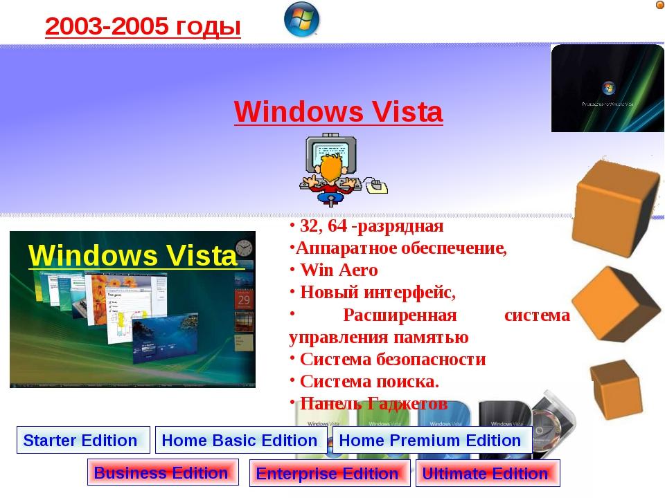 2003-2005 годы Windows Vista 32, 64 -разрядная Аппаратное обеспечение, Win Ae...