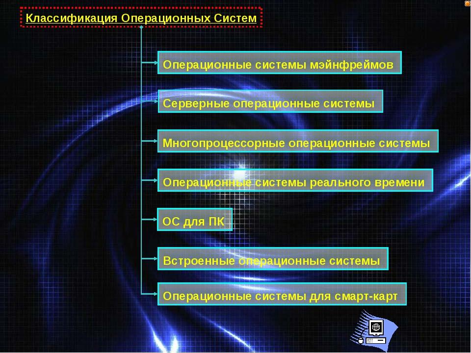 Классификация Операционных Систем Операционные системы мэйнфреймов Серверные...
