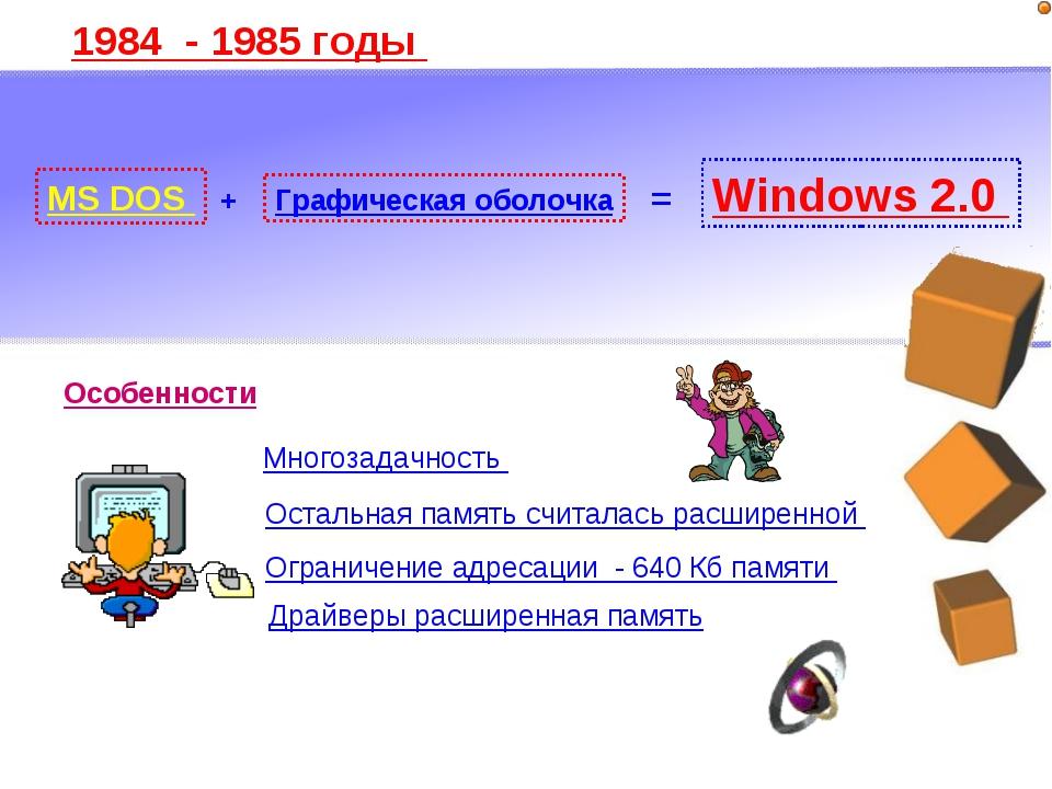 1984 - 1985 годы MS DOS + Графическая оболочка = Windows 2.0 Многозадачность...