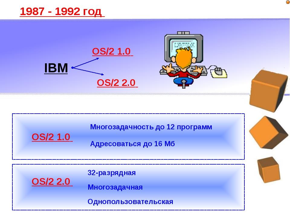 1987 - 1992 год IBM OS/2 1.0 OS/2 2.0 OS/2 1.0 Многозадачность до 12 программ...