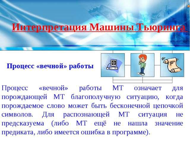 Интерпретация Машины Тьюринга Процесс «вечной» работы МТ означает для порожда...