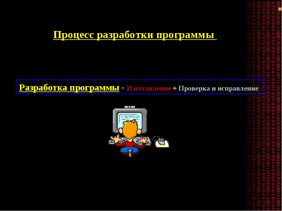Процесс разработки программы Разработка программы = Изготовление + Проверка и...