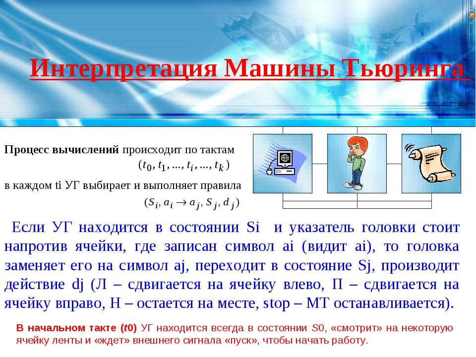 Интерпретация Машины Тьюринга Процесс вычислений происходит по тактам в каждо...