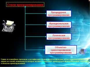Стили программирования Процедурное программирование Функциональное программир