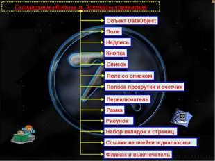 Стандартные объекты и Элементы управления Объект DataObject Поле Надпись Кноп