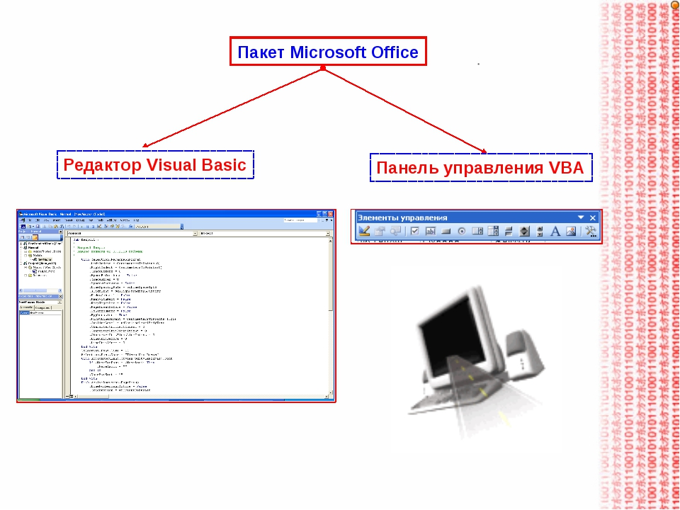 Пакет Microsoft Office Редактор Visual Basic Панель управления VBA