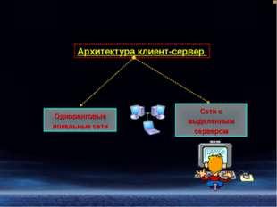 Архитектура клиент-сервер Одноранговые локальные сети Сети с выделенным серве