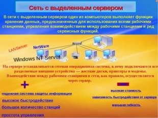 Сеть с выделенным сервером В сети с выделенным сервером один из компьютеров в