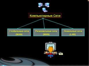 Компьютерные Сети Глобальные сети (WAN) Региональные сети (MAN) Локальные сет
