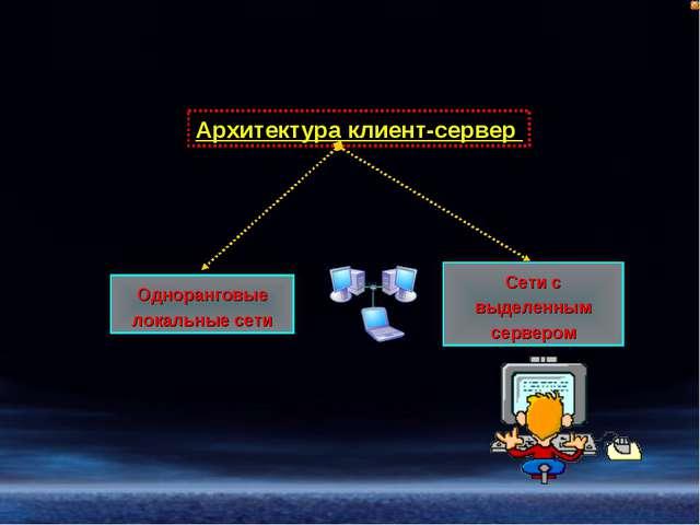 Архитектура клиент-сервер Одноранговые локальные сети Сети с выделенным серве...