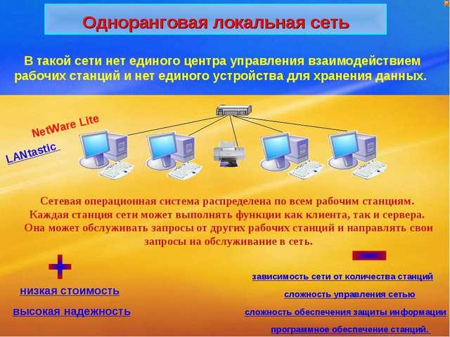Одноранговая локальная сеть В такой сети нет единого центра управления взаимо...