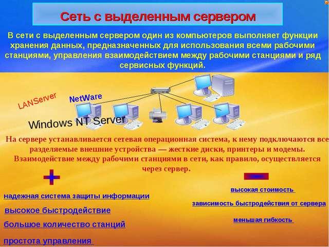 Сеть с выделенным сервером В сети с выделенным сервером один из компьютеров в...