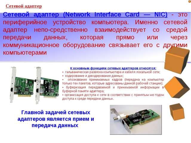 Сетевой адаптер Сетевой адаптер (Network Interface Card — NIC) - это перифери...