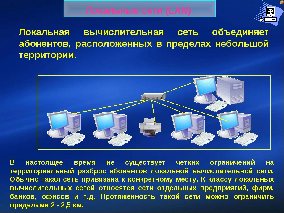 Локальные сети (LAN) Локальная вычислительная сеть объединяет абонентов, расп...