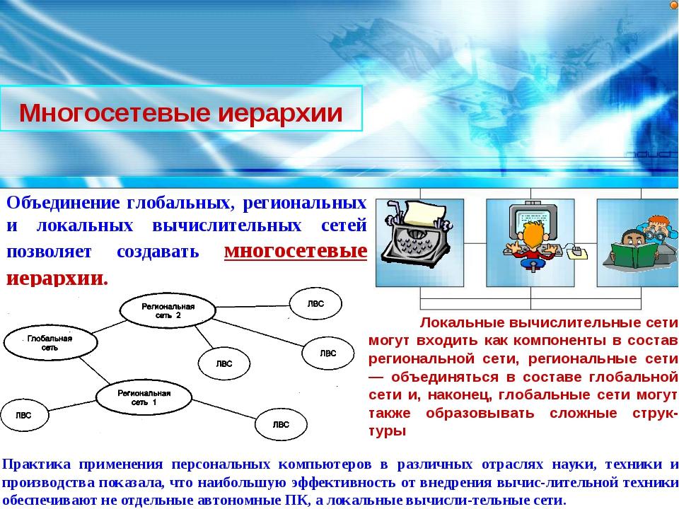 Многосетевые иерархии Объединение глобальных, региональных и локальных вычисл...