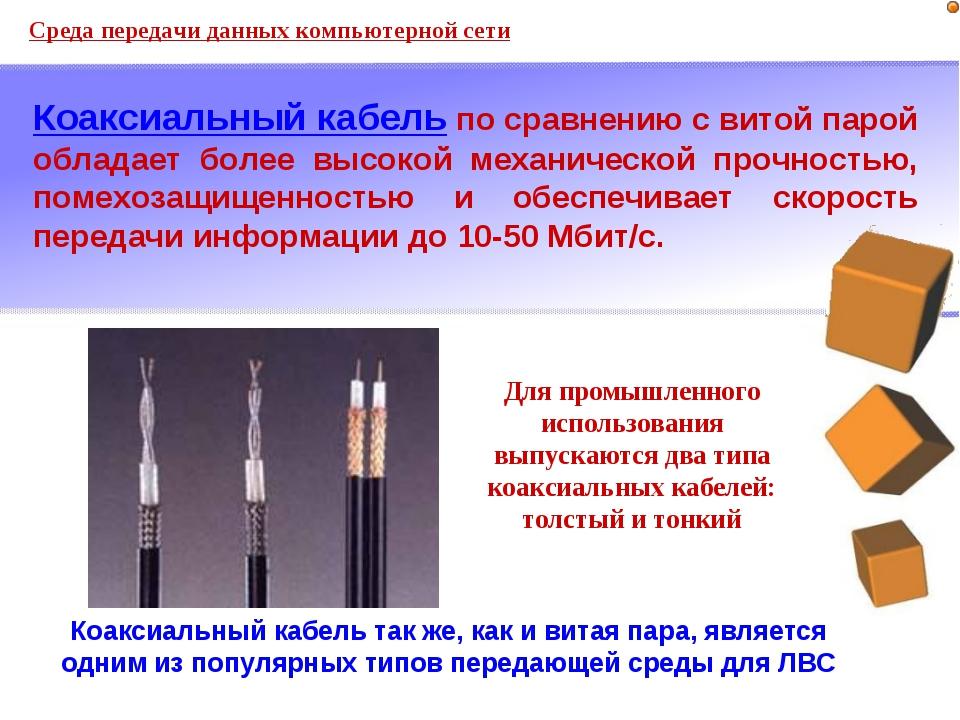 Среда передачи данных компьютерной сети Коаксиальный кабель по сравнению с ви...