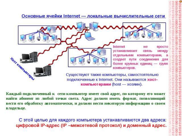 Основные ячейки Internet — локальные вычислительные сети Internet не просто у...