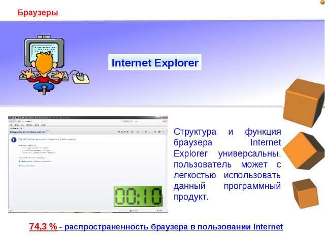 Браузеры Структура и функция браузера Internet Explorer универсальны, пользов...