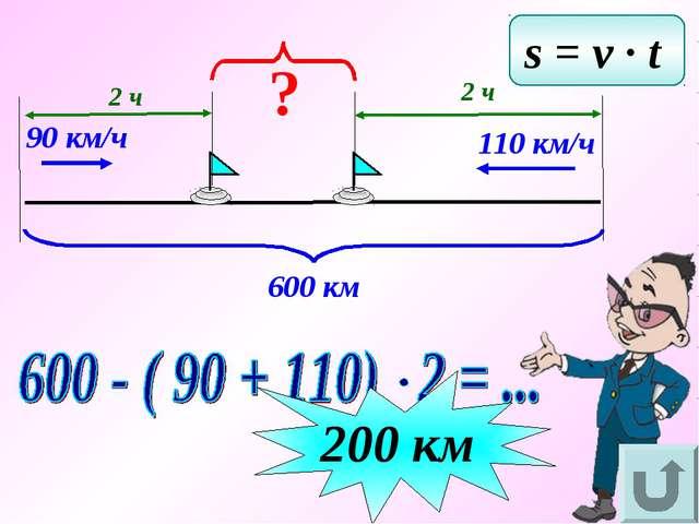 90 км/ч 110 км/ч 600 км 2 ч 2 ч ? s = v ∙ t 200 км