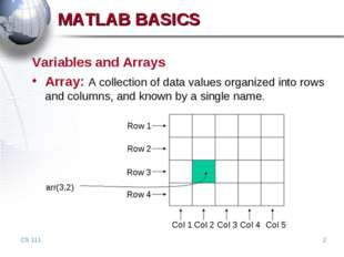 CS 111 * MATLAB BASICS Variables and Arrays Array: A collection of data value