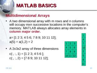 CS 111 * 3 2 5 4 7 6 1 10 8 9 11 12 4 7 1 10 2 5 MATLAB BASICS 8 11 Multidime