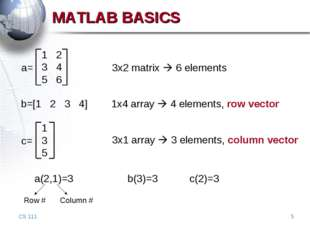 CS 111 * MATLAB BASICS 1 2 3 4 5 6 a= 3x2 matrix  6 elements b=[1 2 3 4] 1x4