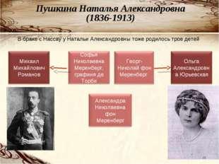 Пушкина Наталья Александровна (1836-1913) В браке с Нассау у Натальи Александ