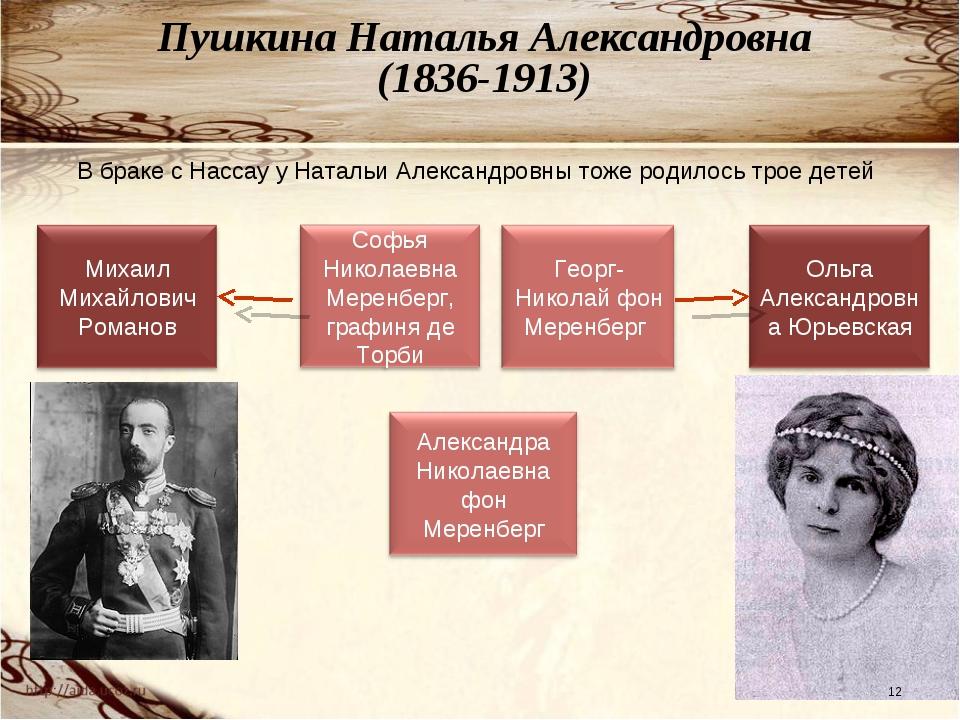 Пушкина Наталья Александровна (1836-1913) В браке с Нассау у Натальи Александ...