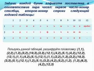 Задача: каждой букве алфавита поставлена в соответствие пара чисел: первое чи
