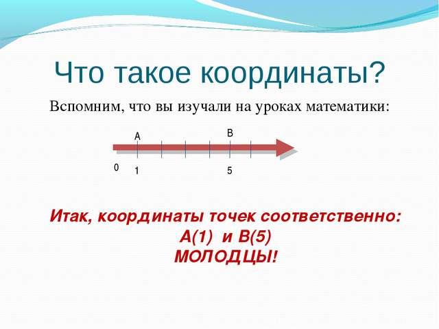 Что такое координаты? Вспомним, что вы изучали на уроках математики: А 1 В 5...