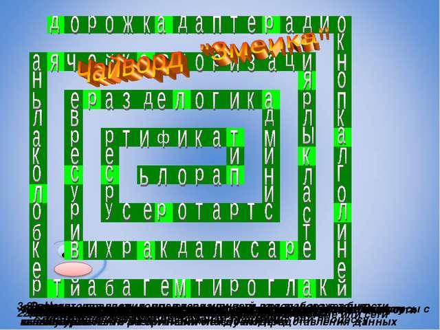 1. Часть поверхности движущегося носителя данных 2. Электронная схема, позвол...