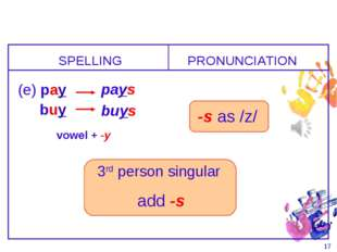* SPELLING (e) pay PRONUNCIATION pays buy buys 3-8 SPELLING AND PRONUNCIATION