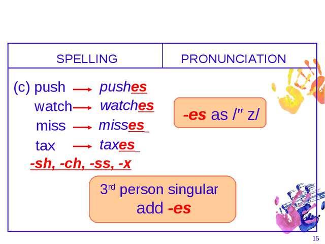 * -es as /əz/ SPELLING (c) push PRONUNCIATION pushes watch watches miss misse...