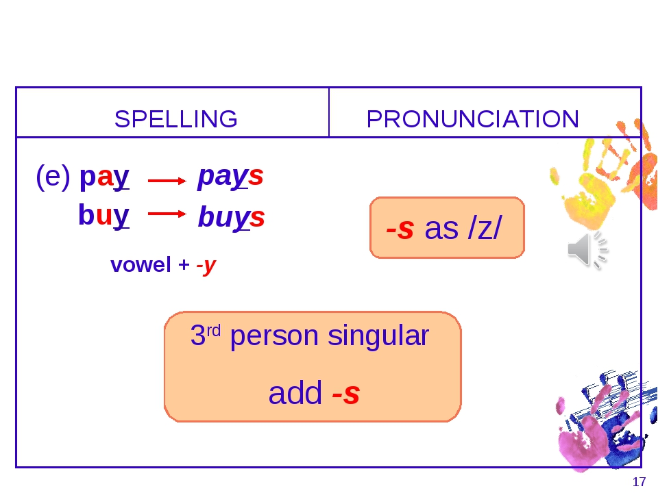 * SPELLING (e) pay PRONUNCIATION pays buy buys 3-8 SPELLING AND PRONUNCIATION...