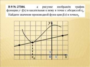 B9№27504. на рисунке изображён график функцииy=f(x)и касательная к нему