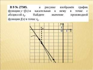 B9№27505. на рисунке изображён график функцииy=f(x)и касательная к нему