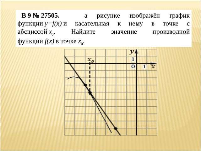 B9№27505. на рисунке изображён график функцииy=f(x)и касательная к нему...