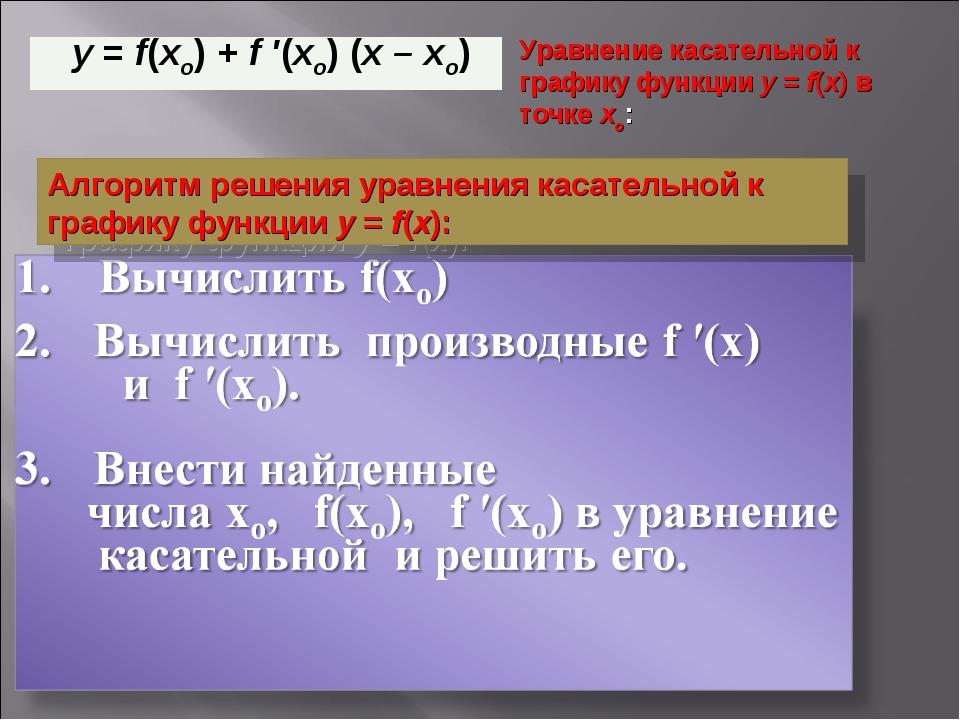 Алгоритм решения уравнения касательной к графику функцииy=f(x): Уравнение...