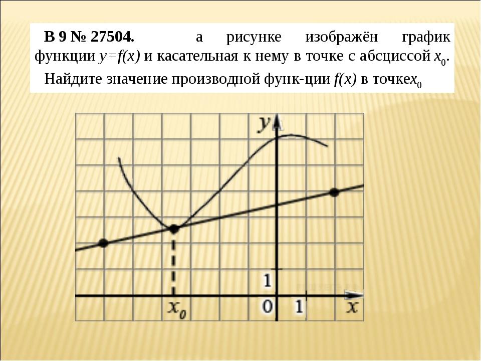 B9№27504. на рисунке изображён график функцииy=f(x)и касательная к нему...