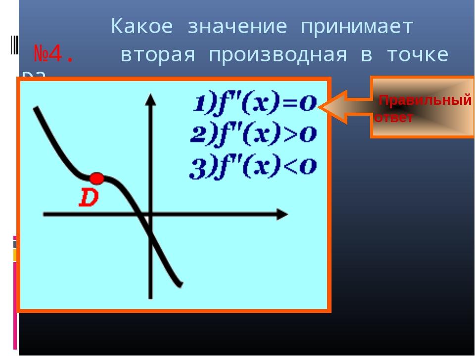 Какое значение принимает №4. вторая производная в точке D? Правильный ответ