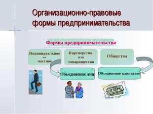 Организационно-правовые формы предпринимательства Объединение лиц Объединение