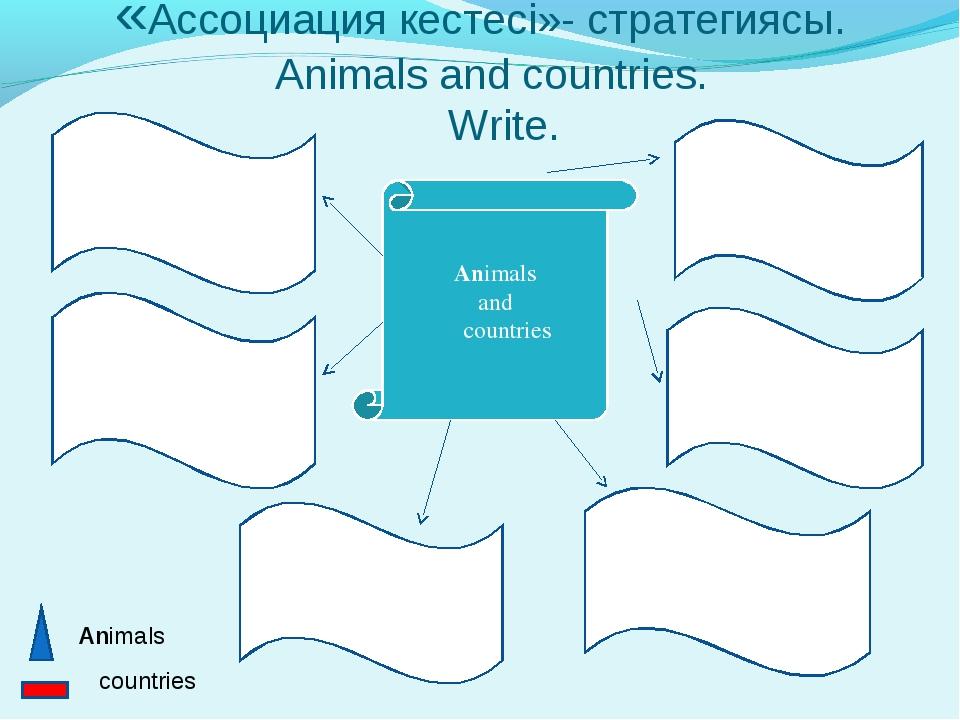 «Ассоциация кестесі»- стратегиясы. Animals and countries. Write. Animals and...