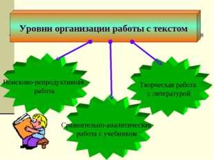 Уровни организации работы с текстом