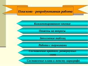 Поисково - репродуктивная работа Комментированное чтение Ответы на вопросы За