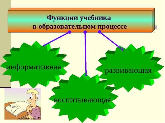 Функции учебника в образовательном процессе