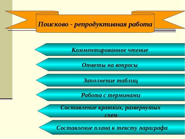 Поисково - репродуктивная работа Комментированное чтение Ответы на вопросы За...