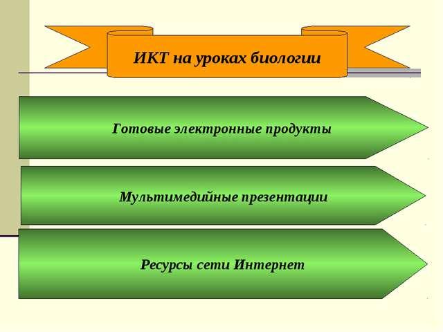ИКТ на уроках биологии Готовые электронные продукты Ресурсы сети Интернет Мул...