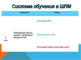 Система обучения в ШПМ Содержание Формы 4 этап Обобщение опыта, анализ пр