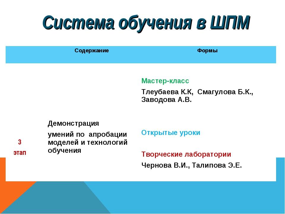 Система обучения в ШПМ Содержание Формы 3 этап Демонстрация умений по апр...