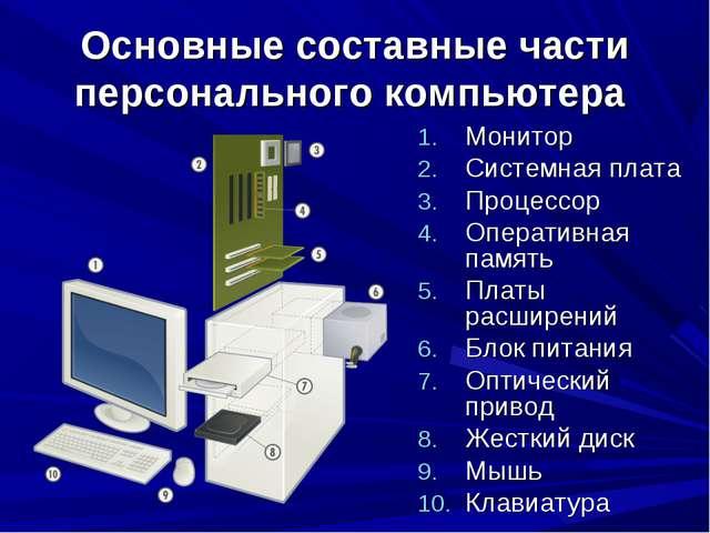 Основные составные части персонального компьютера Монитор Системная плата Про...